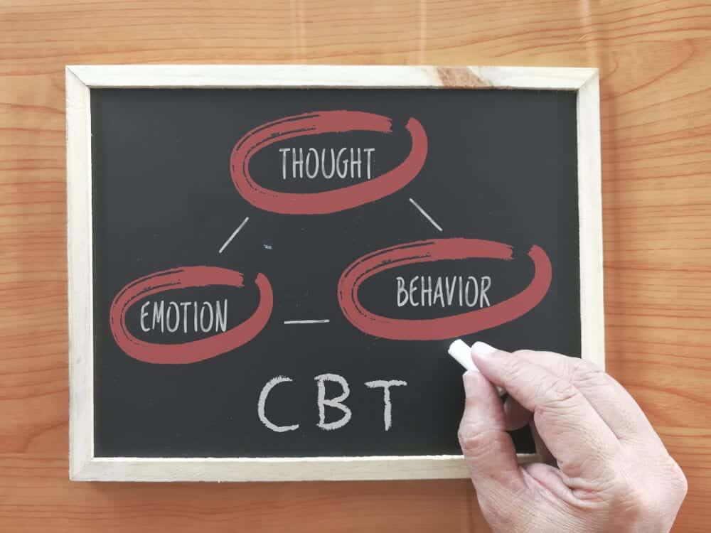 CBT | Teen Panic Disorder | Beachside